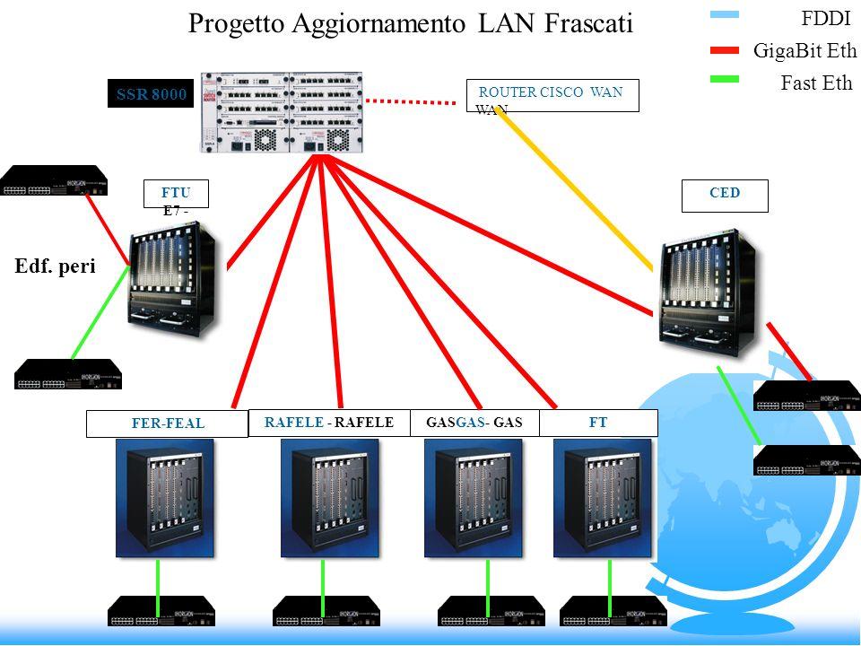 Progetto Aggiornamento LAN Frascati