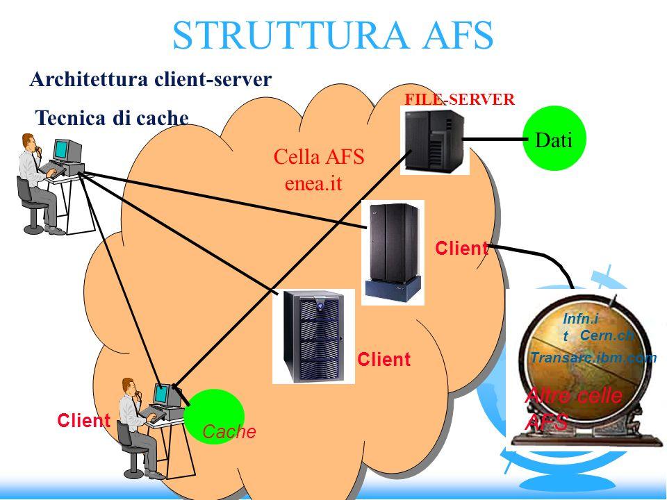 STRUTTURA AFS Architettura client-server Tecnica di cache Dati