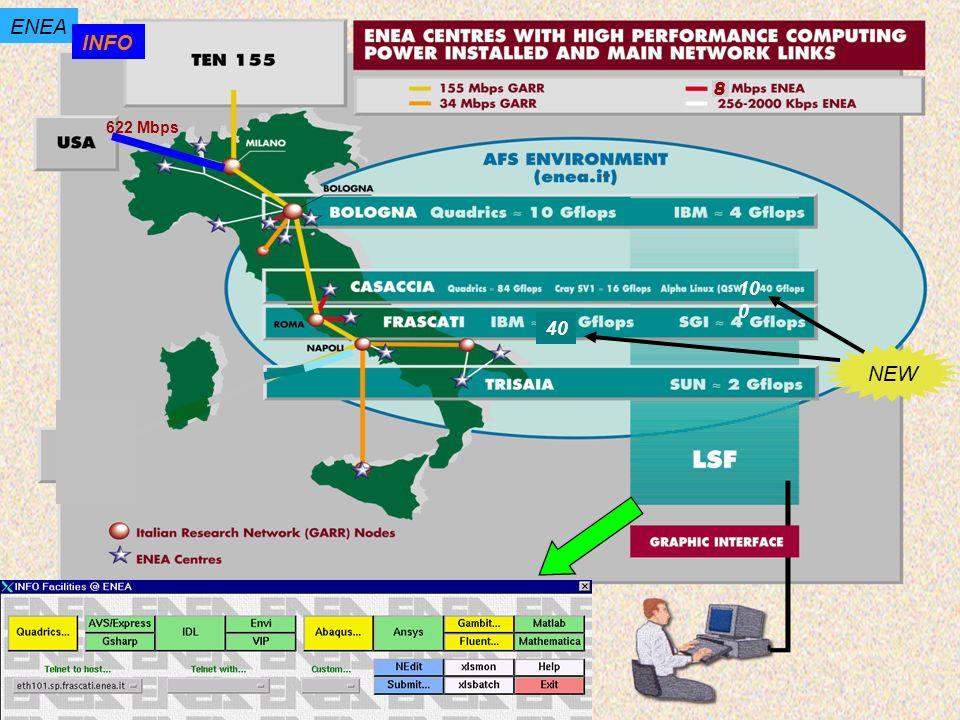 ENEA INFO 8 622 Mbps 100 40 NEW