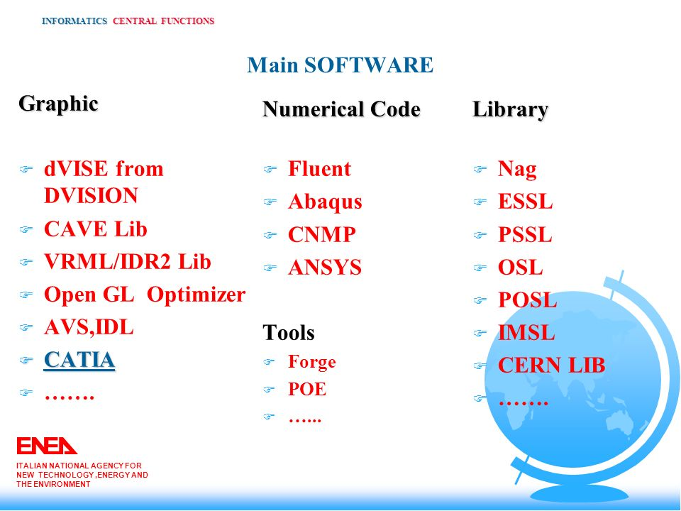 INFORMATICS CENTRAL FUNCTIONS