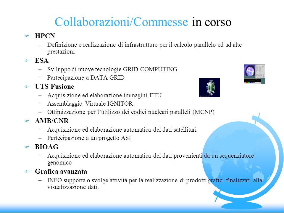 Collaborazioni/Commesse in corso