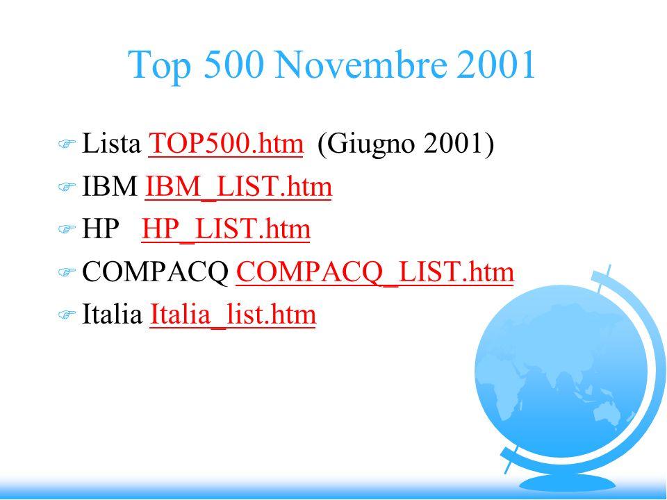Top 500 Novembre 2001 Lista TOP500.htm (Giugno 2001) IBM IBM_LIST.htm