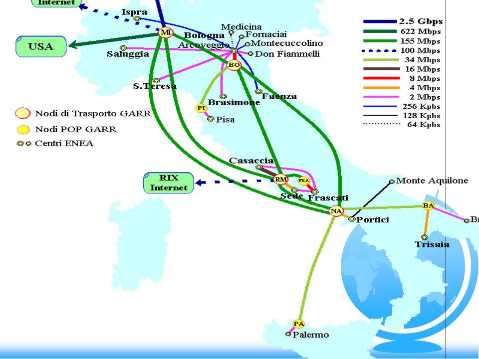 Interconnessione dei Centri e delle Sedi ENEA alla Rete GARR