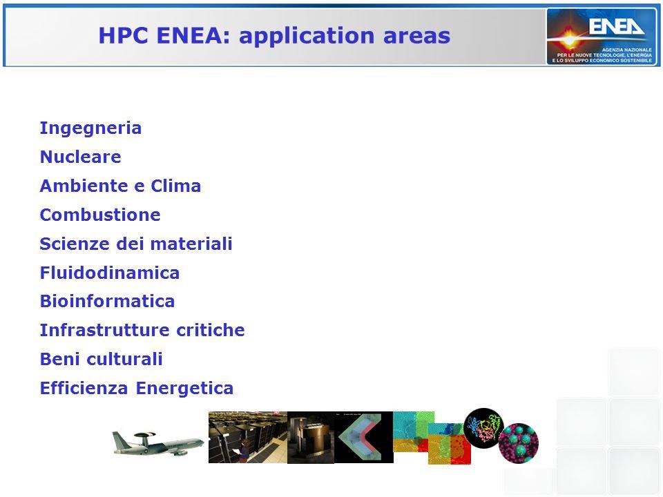 HPC ENEA: application areas