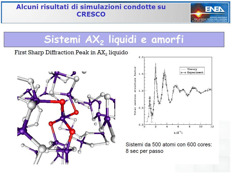 Sistemi AX2 liquidi e amorfi