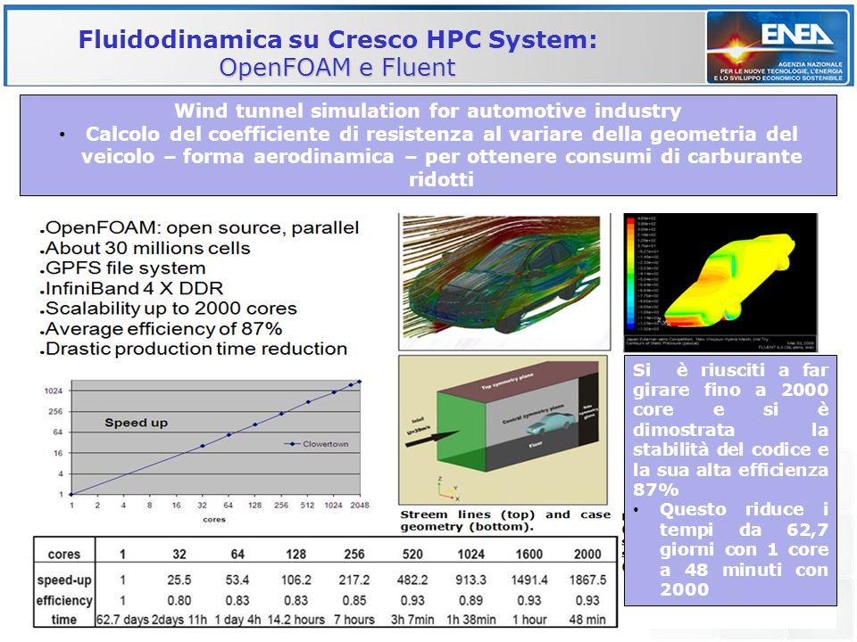 Fluidodinamica su Cresco HPC System: