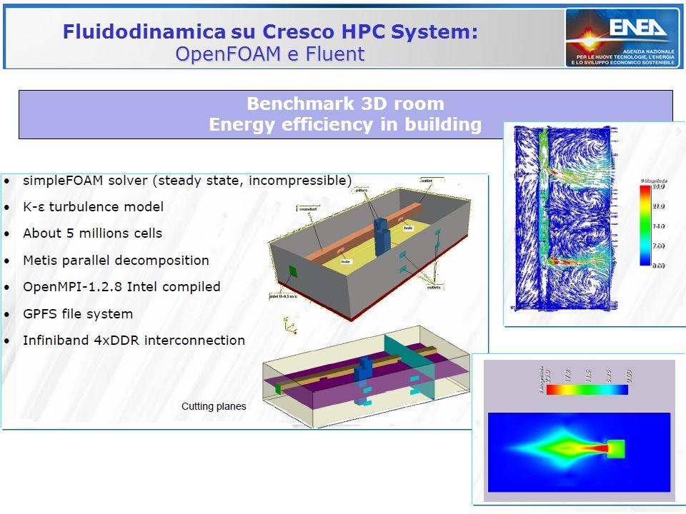 Fluidodinamica su Cresco HPC System: Energy efficiency in building