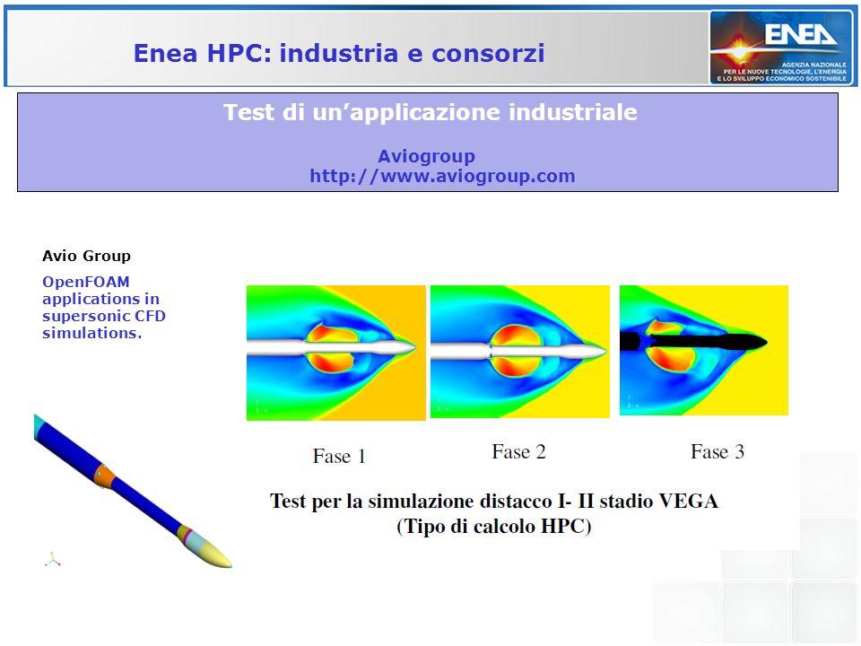 Enea HPC: industria e consorzi