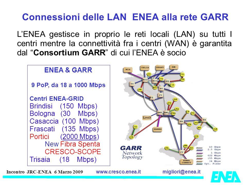 Connessioni delle LAN ENEA alla rete GARR