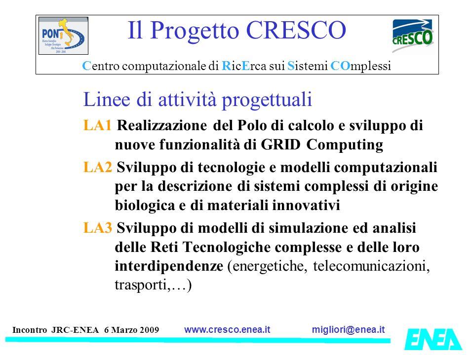 Il Progetto CRESCO Centro computazionale di RicErca sui Sistemi COmplessi