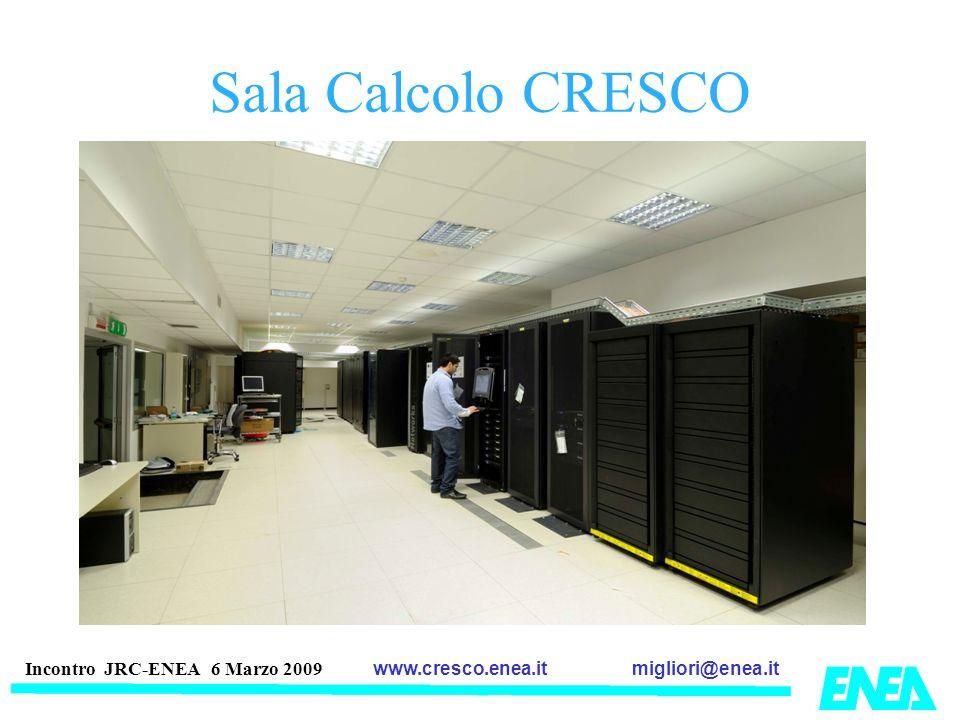 Sala Calcolo CRESCO