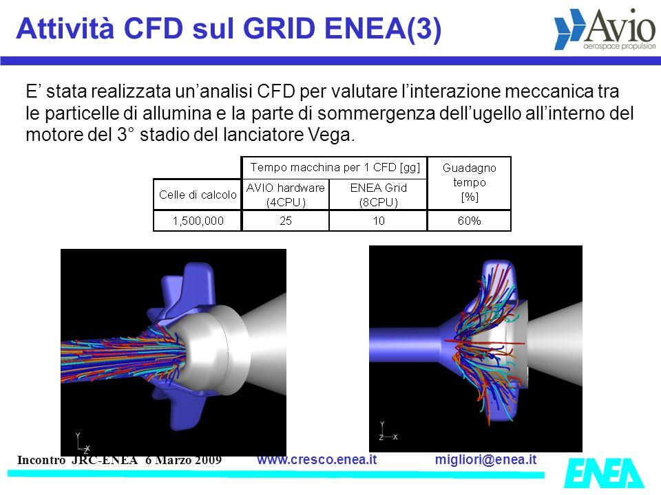 Attività CFD sul GRID ENEA(3)