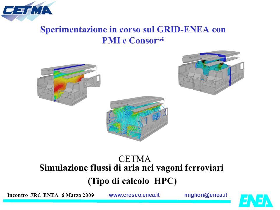 Sperimentazione in corso sul GRID-ENEA con