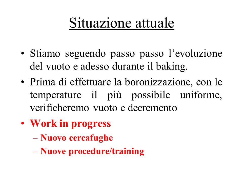Situazione attuale Stiamo seguendo passo passo l'evoluzione del vuoto e adesso durante il baking.
