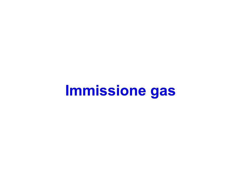 Immissione gas