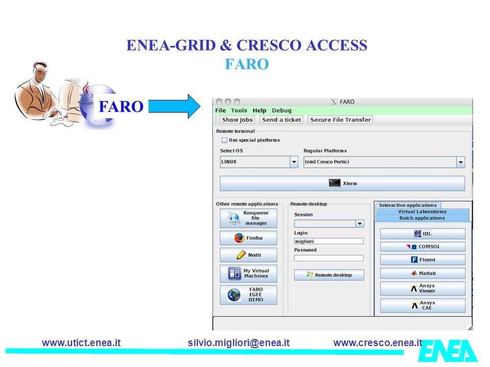 ENEA-GRID & CRESCO ACCESS FARO