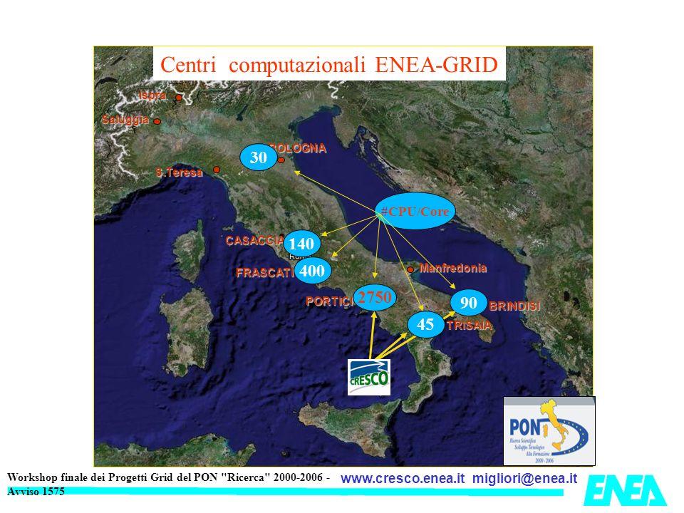 Centri computazionali ENEA-GRID
