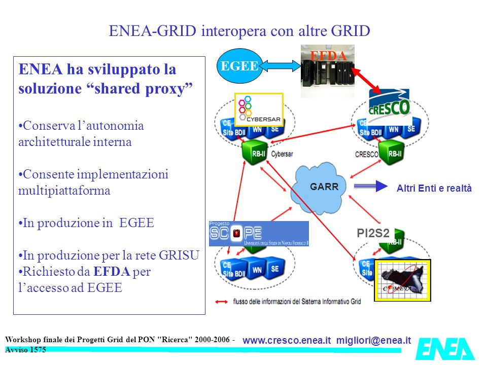 La ENEA-GRID interopera con altre GRID