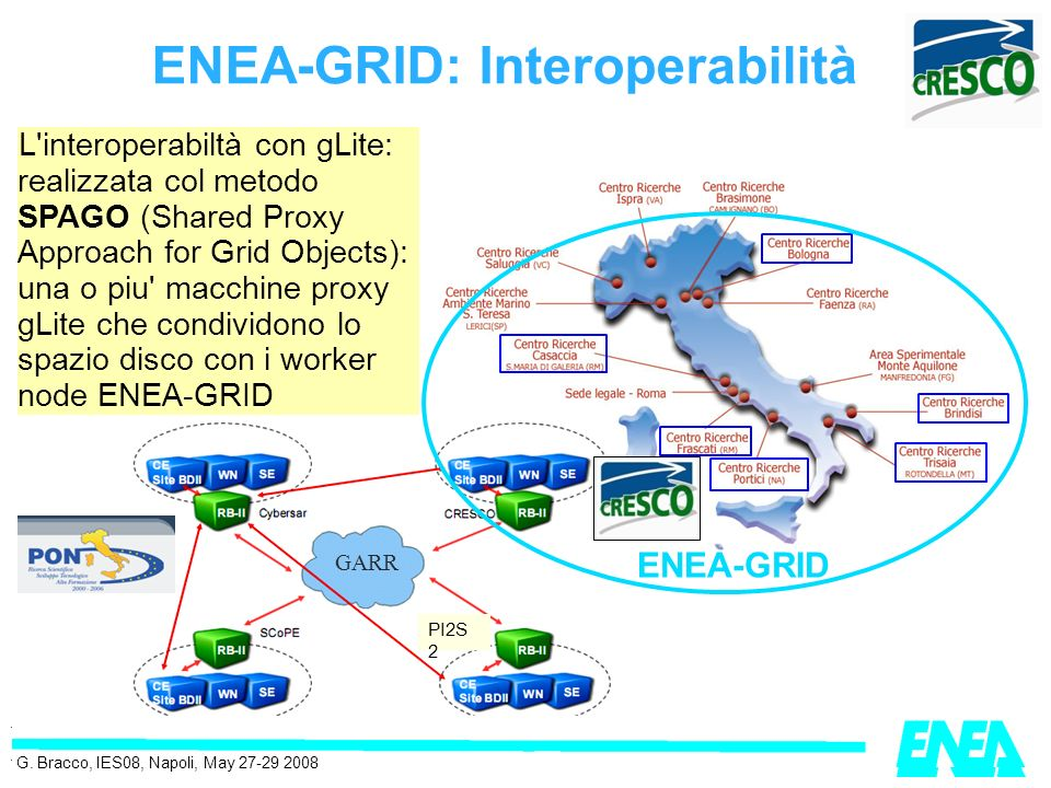 ENEA-GRID: Interoperabilità