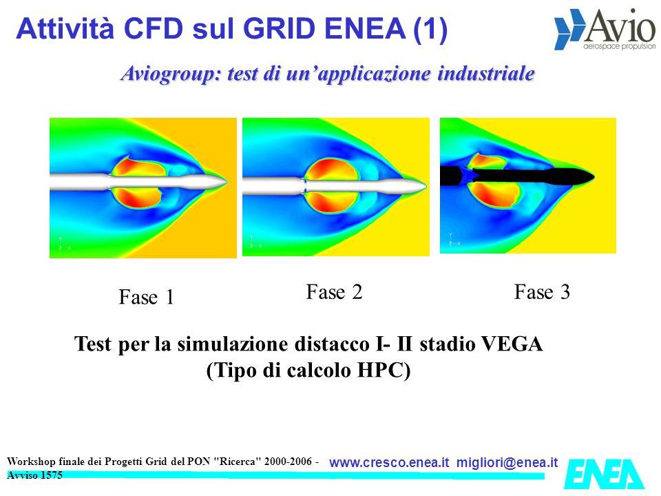Attività CFD sul GRID ENEA (1)