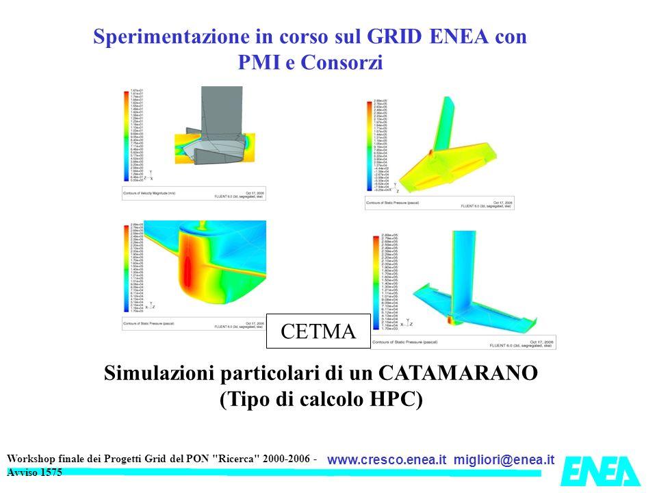 Sperimentazione in corso sul GRID ENEA con PMI e Consorzi