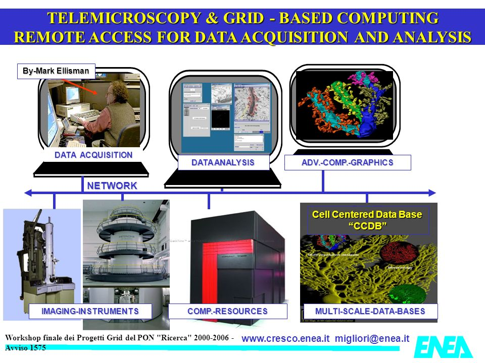 Cell Centered Data Base MULTI-SCALE-DATA-BASES