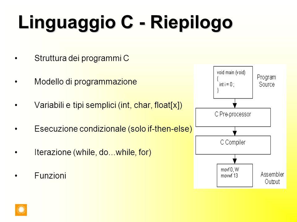 Linguaggio C - Riepilogo