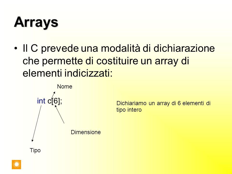 Arrays Il C prevede una modalità di dichiarazione che permette di costituire un array di elementi indicizzati: