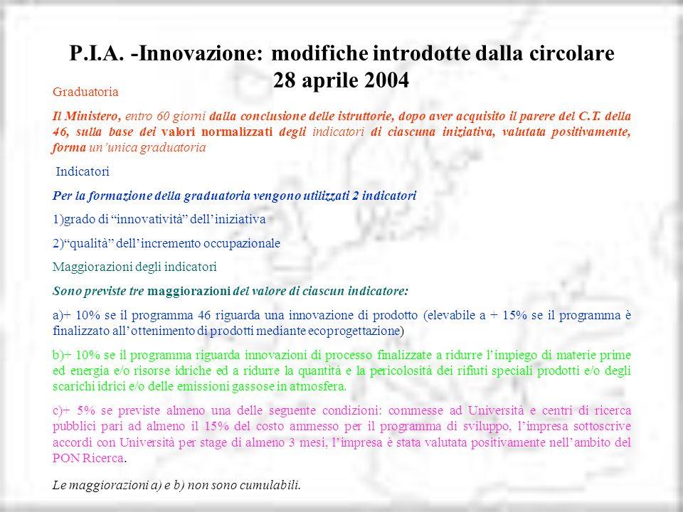 P.I.A. -Innovazione: modifiche introdotte dalla circolare 28 aprile 2004