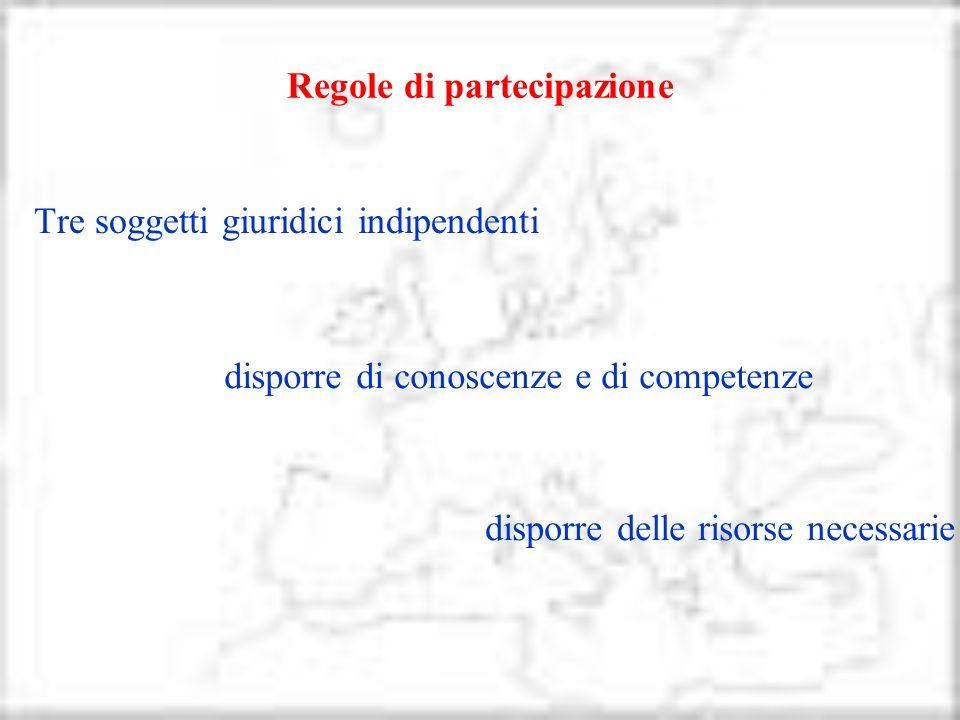 Regole di partecipazione