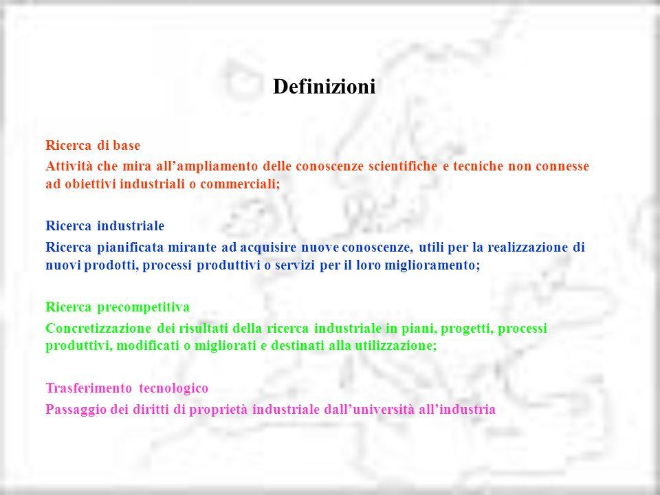 Definizioni Ricerca di base
