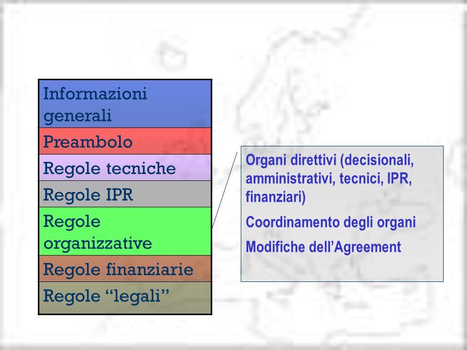 Informazioni generali Preambolo Regole tecniche Regole IPR