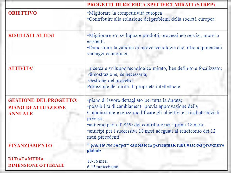 PROGETTI DI RICERCA SPECIFICI MIRATI (STREP) OBIETTIVO