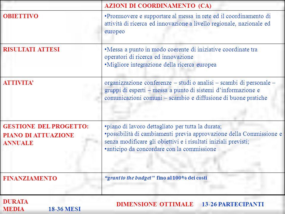 AZIONI DI COORDINAMENTO (CA) OBIETTIVO
