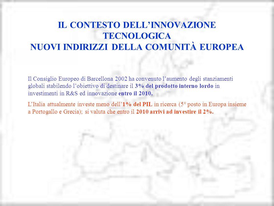 IL CONTESTO DELL'INNOVAZIONE TECNOLOGICA NUOVI INDIRIZZI DELLA COMUNITÀ EUROPEA