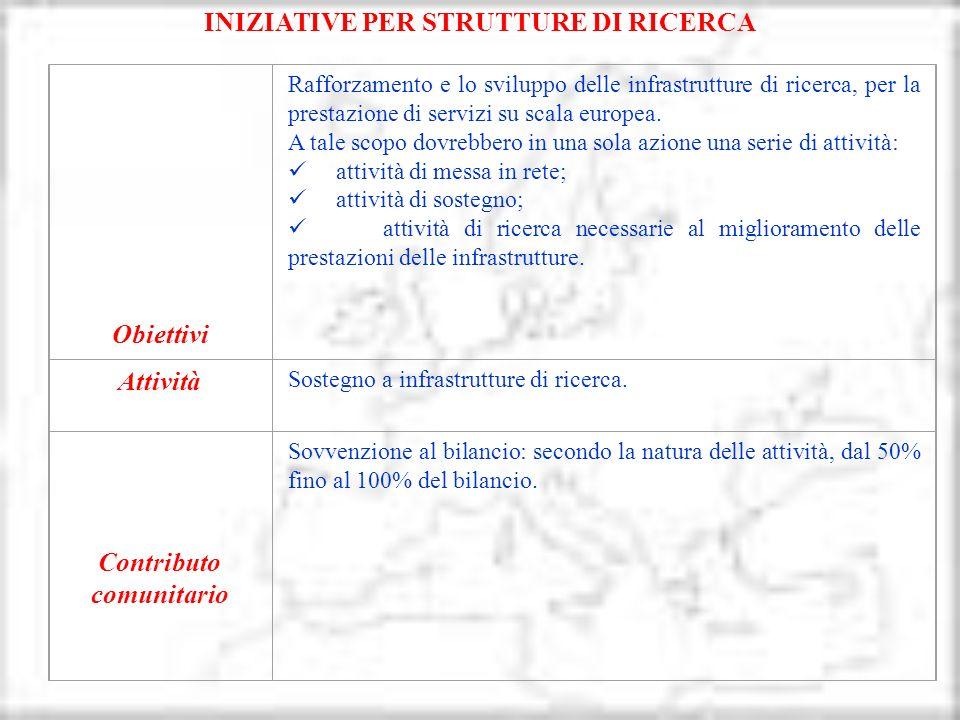 INIZIATIVE PER STRUTTURE DI RICERCA