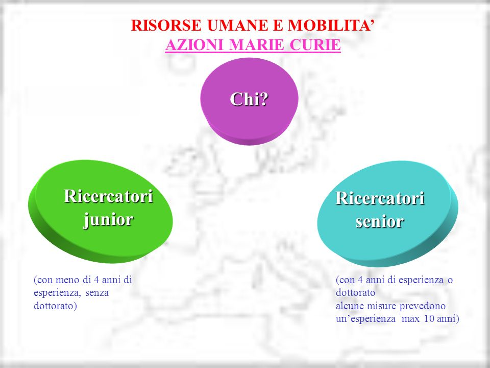 RISORSE UMANE E MOBILITA'