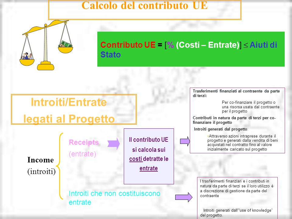 Calcolo del contributo UE