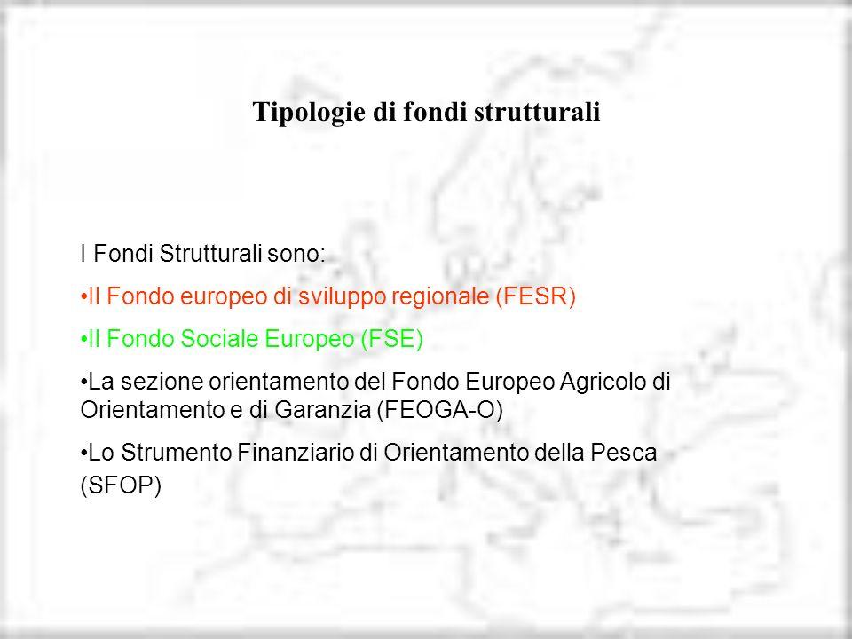 Tipologie di fondi strutturali