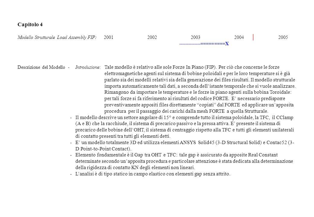 Capitolo 4 (Modello Strutturale FIP )