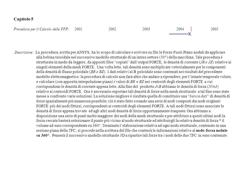 Capitolo 5 (Procedura di Calcolo per le FFP )
