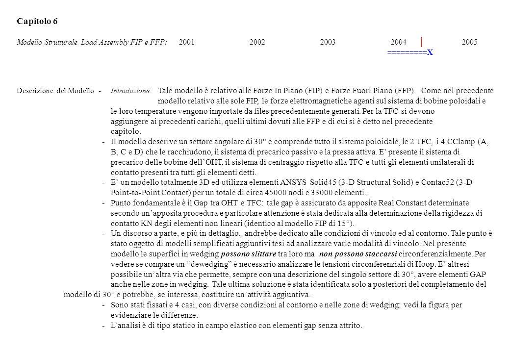 Capitolo 6 (Modello Strutturale FIP+FFP)