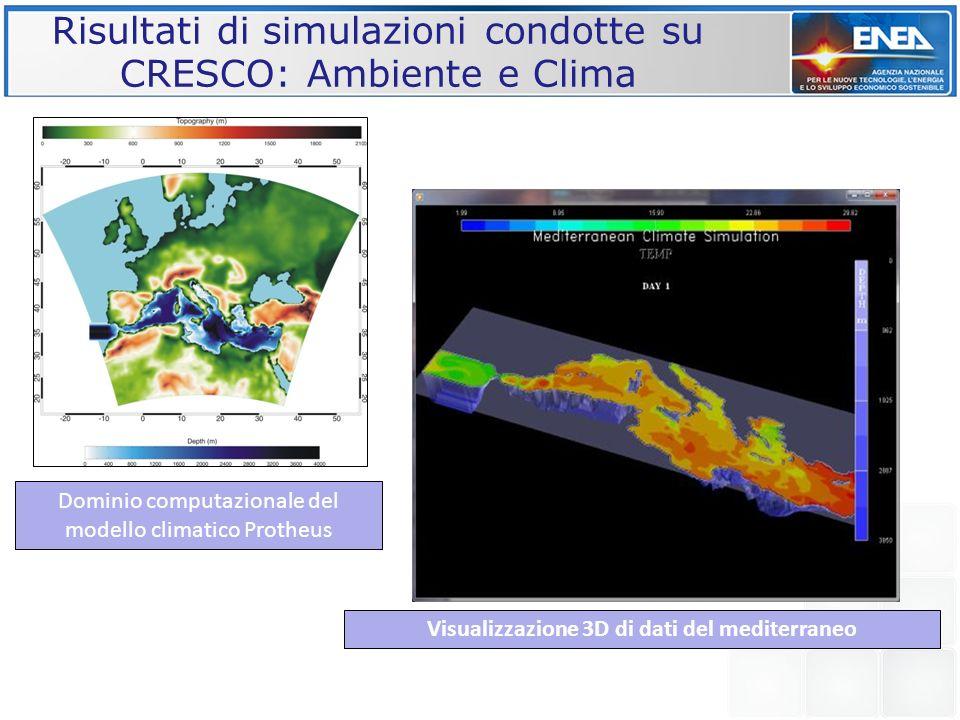 Visualizzazione 3D di dati del mediterraneo