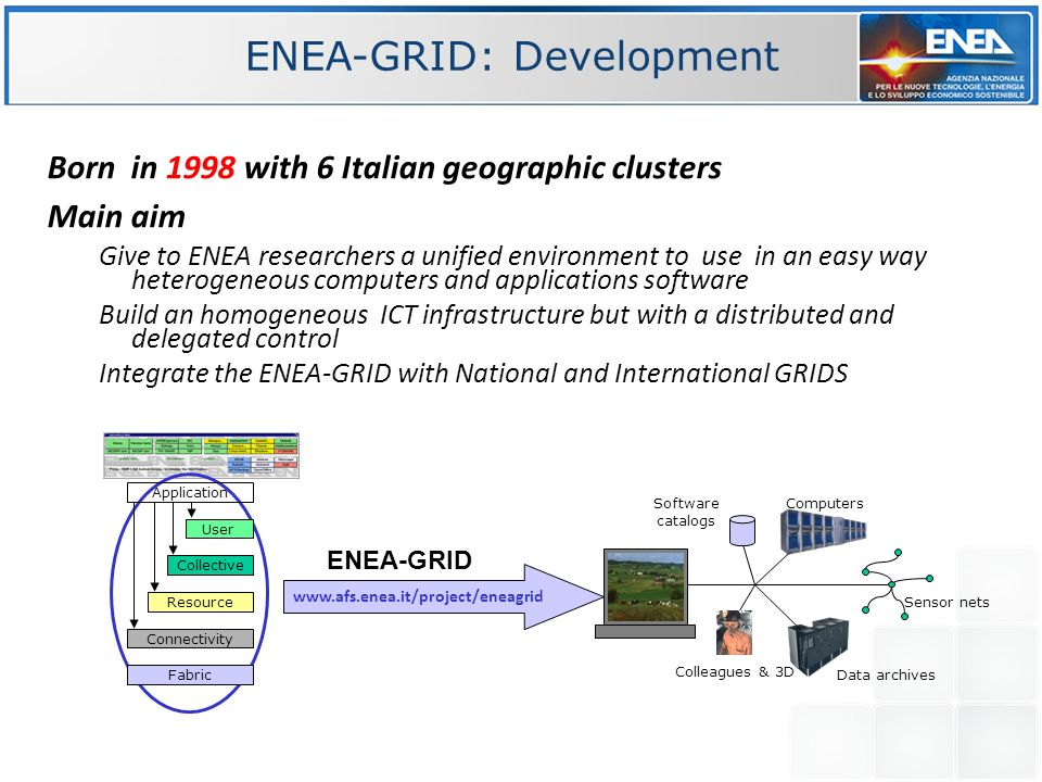 ENEA-GRID: Development
