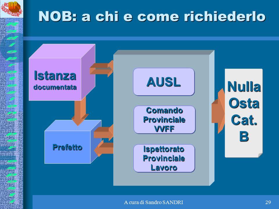 NOB: a chi e come richiederlo