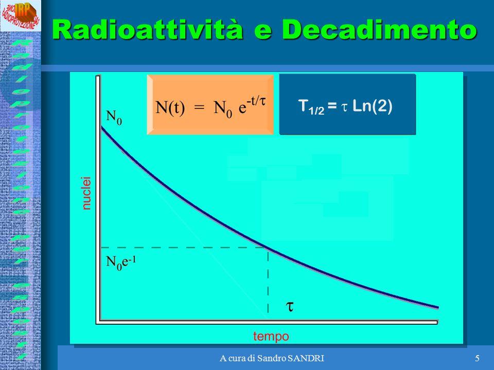 Radioattività e Decadimento