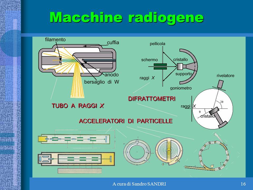 Macchine radiogene A cura di Sandro SANDRI