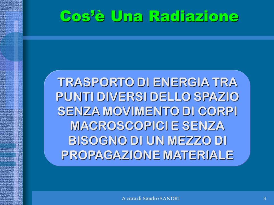 Cos'è Una Radiazione TRASPORTO DI ENERGIA TRA