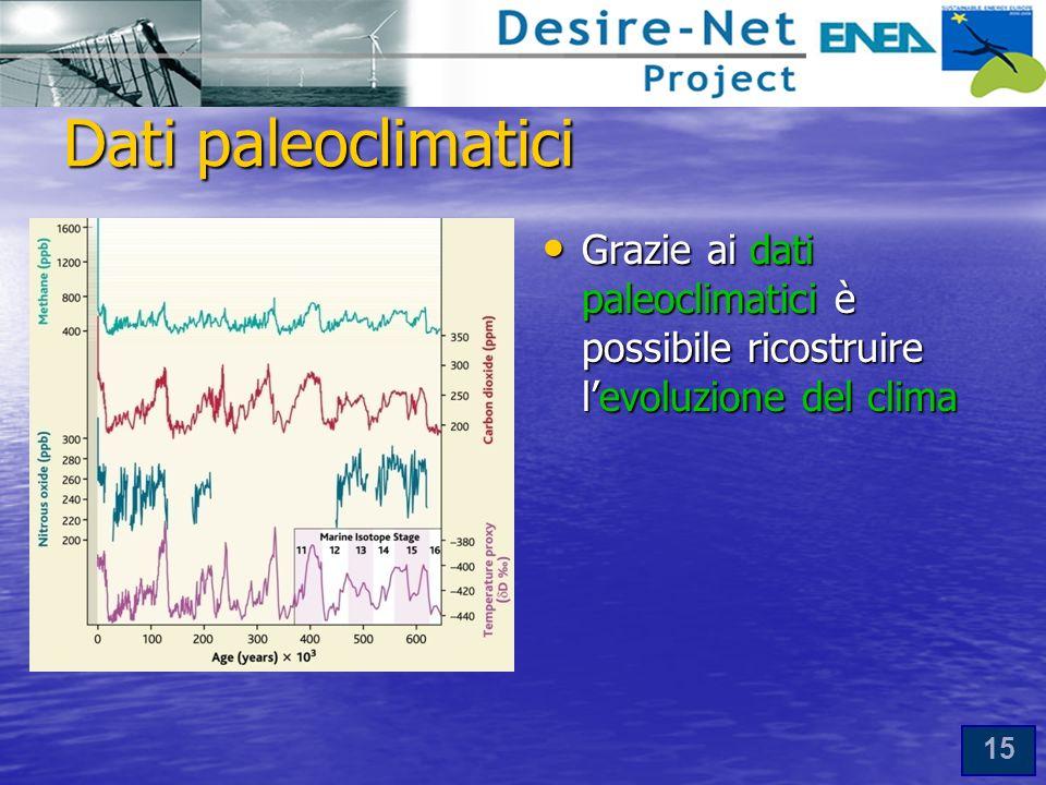 Dati paleoclimatici Grazie ai dati paleoclimatici è possibile ricostruire l'evoluzione del clima