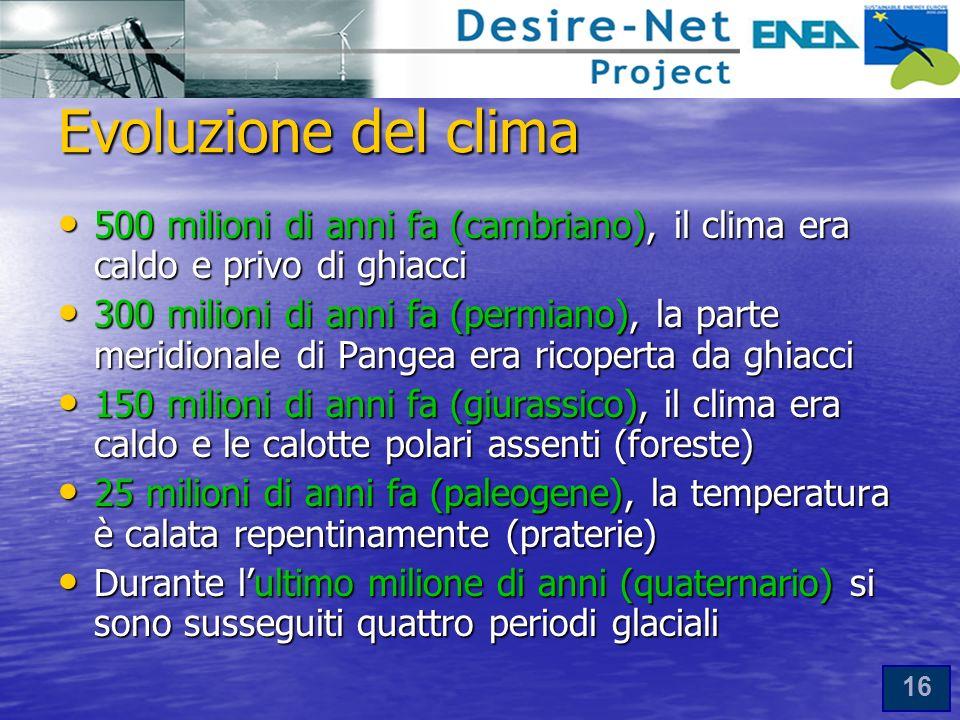 Evoluzione del clima 500 milioni di anni fa (cambriano), il clima era caldo e privo di ghiacci.